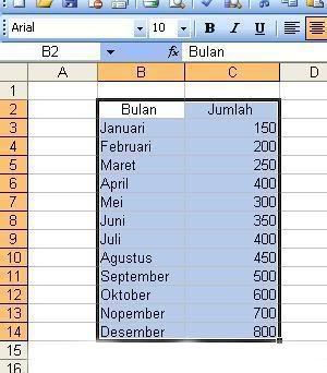 Membuat grafik di excel m4741t setelah kamu membuat data sederhana seperti di atas blok lah seluruh data dalam tabel tersebut ccuart Image collections