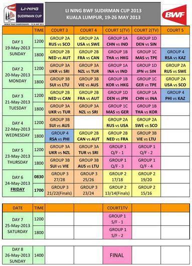 jadwal-lengkap-piala-sudirman-2013 (1)