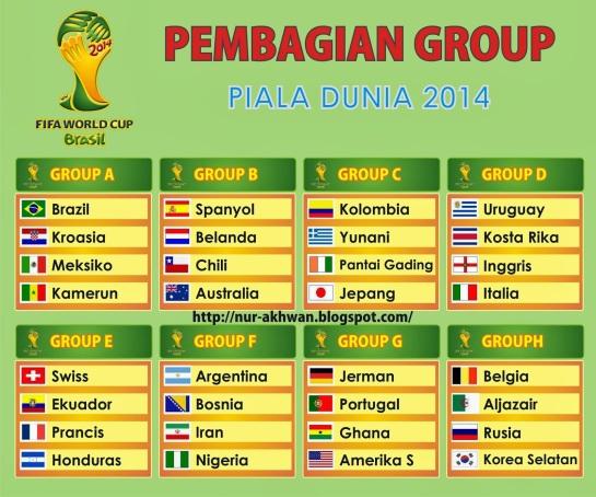 hasil undian piala dunia 2014_nur-akhwan.blogspot.com